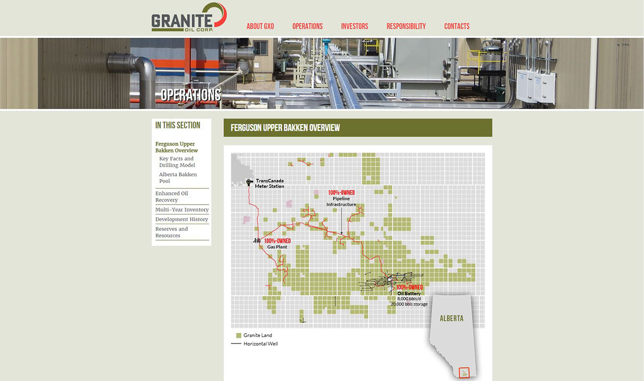GraniteOil Website